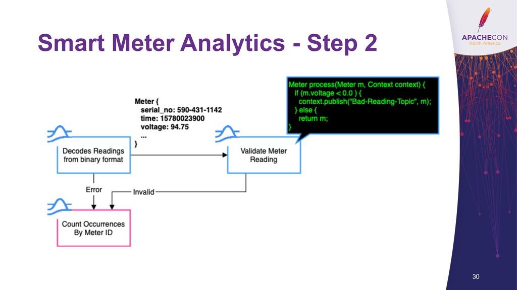 Smart Meter Analytics - Step 2 30