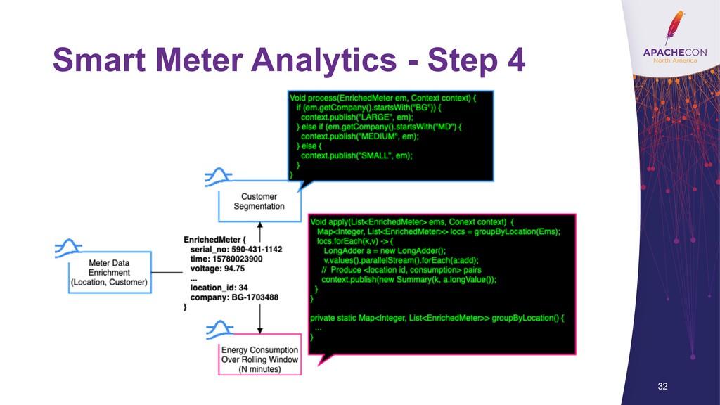 Smart Meter Analytics - Step 4 32