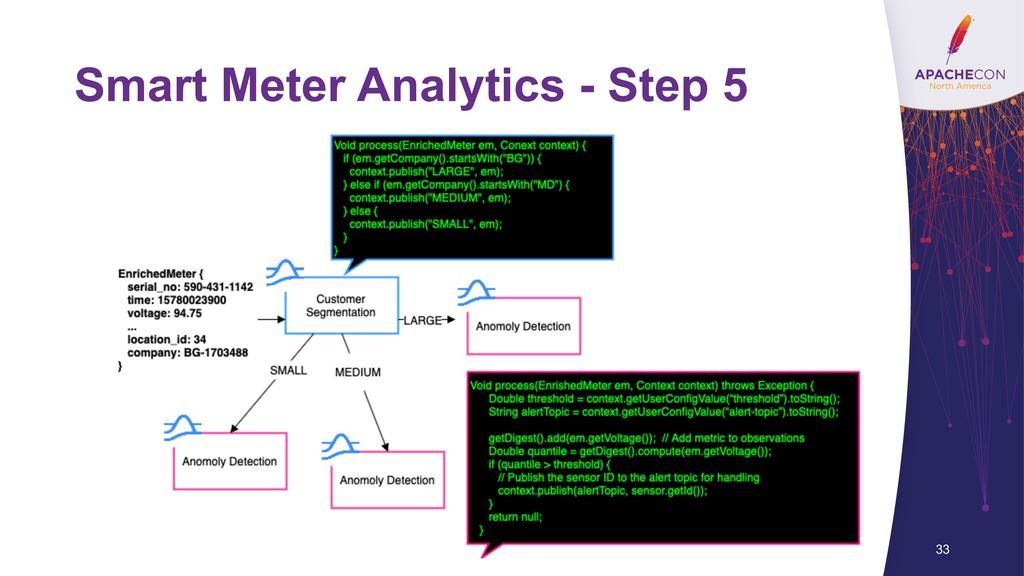 Smart Meter Analytics - Step 5 33