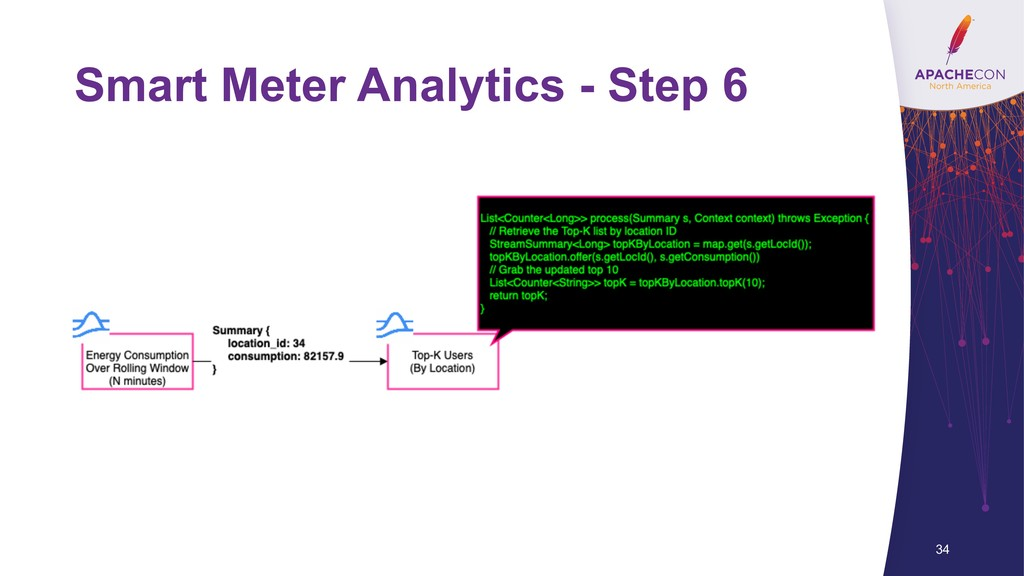 Smart Meter Analytics - Step 6 34