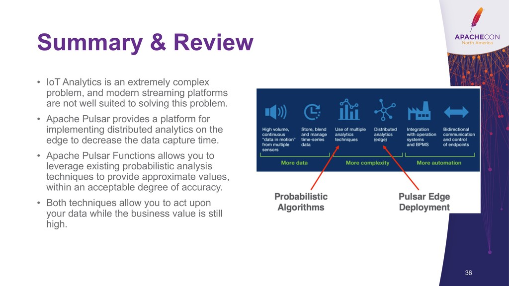 Summary & Review • IoT Analytics is an extremel...