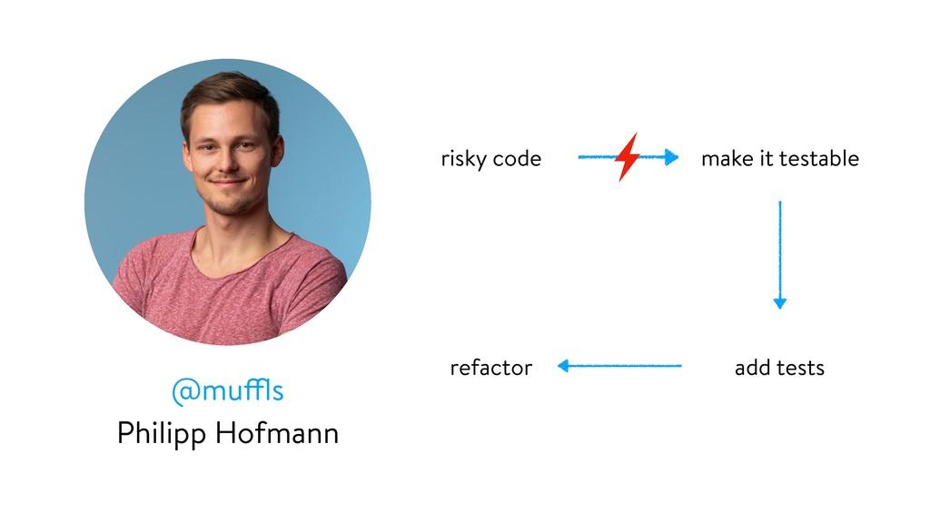 make it testable risky code add tests refactor ...