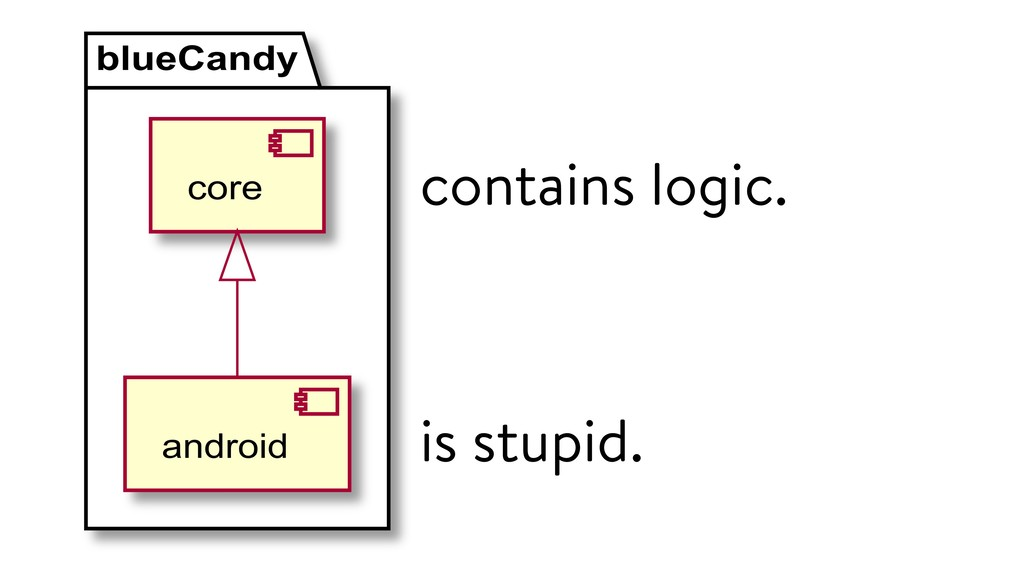 is stupid. contains logic.