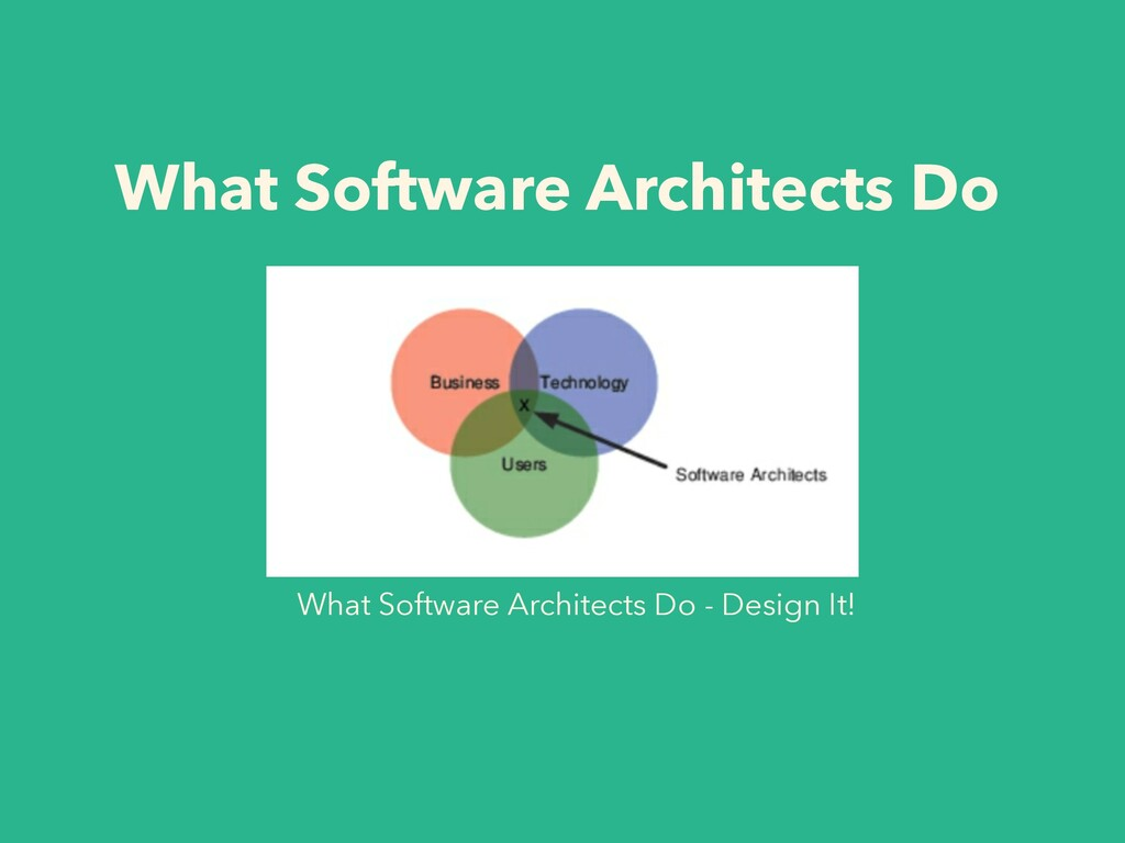 What Software Architects Do What Software Archi...