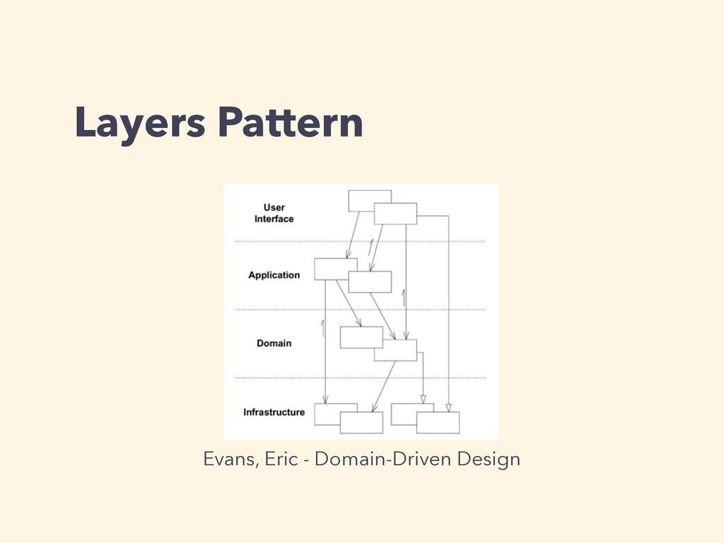 Layers Pattern Evans, Eric - Domain-Driven Desi...
