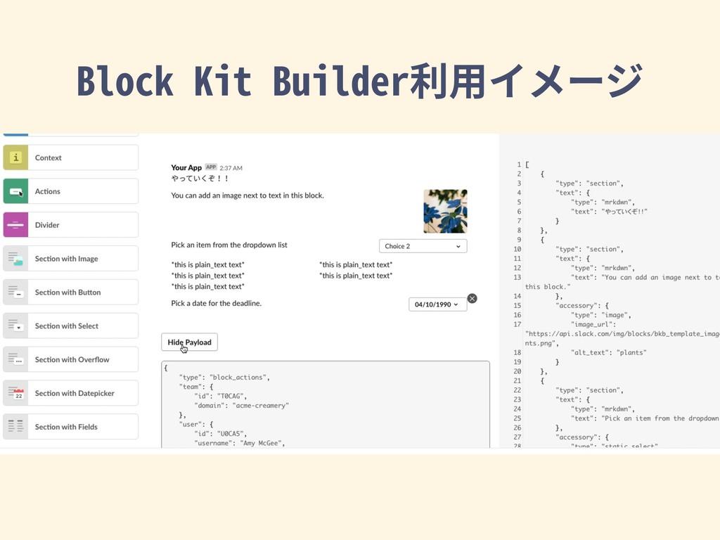 Block Kit Builder利⽤イメージ