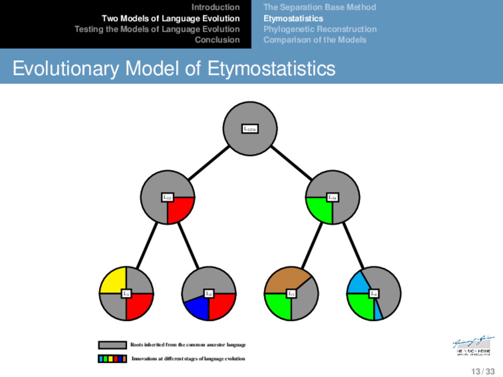 Introduction Two Models of Language Evolution T...