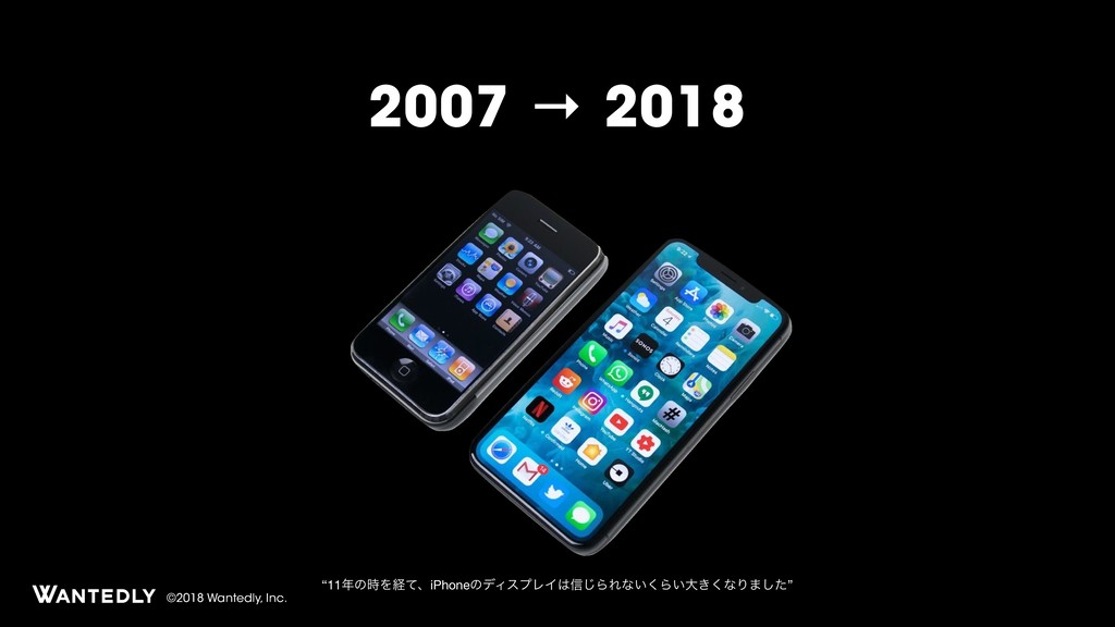 "©2018 Wantedly, Inc. 2007 → 2018 ""11೥ͷ࣌ΛܦͯɺiPho..."