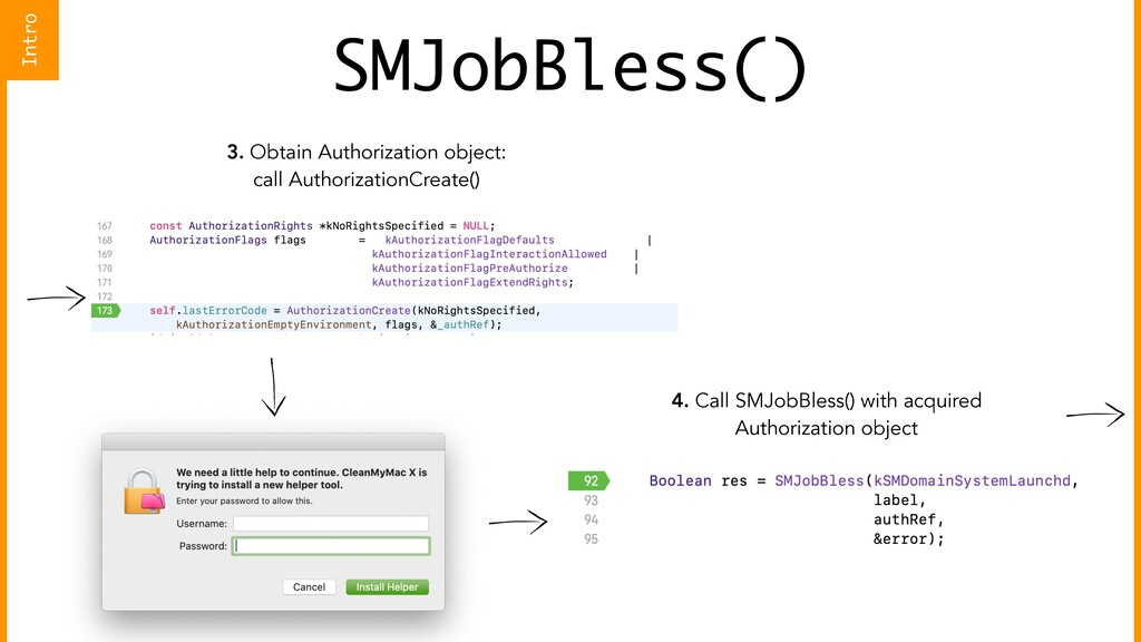 SMJobBless() 3. Obtain Authorization object: ca...