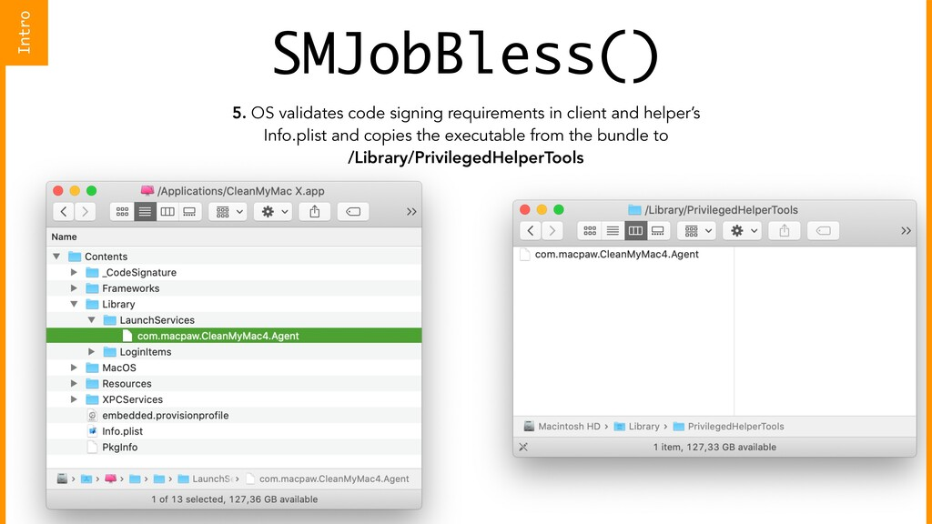 SMJobBless() 5. OS validates code signing requi...