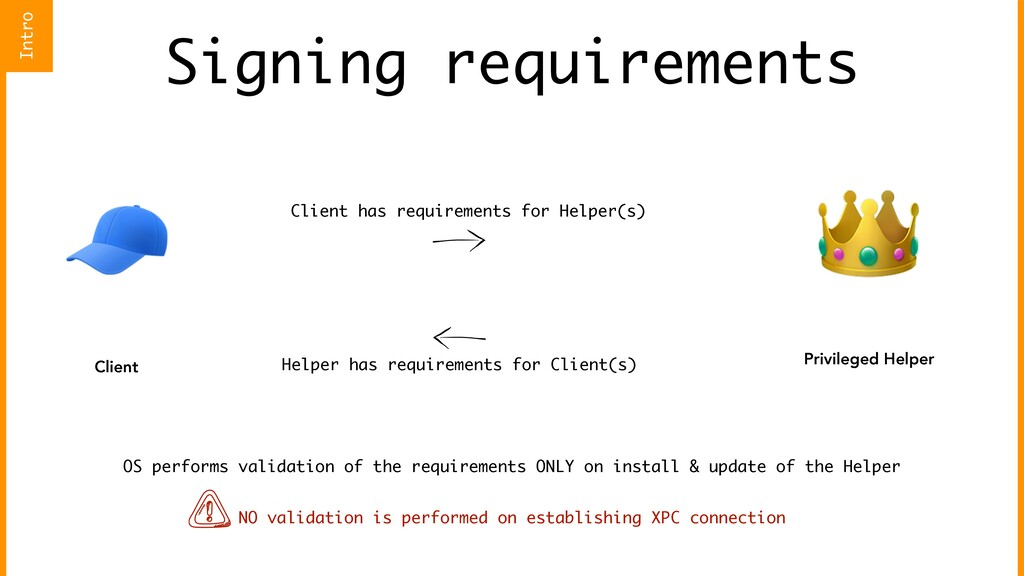 Signing requirements   Client Privileged Helper...