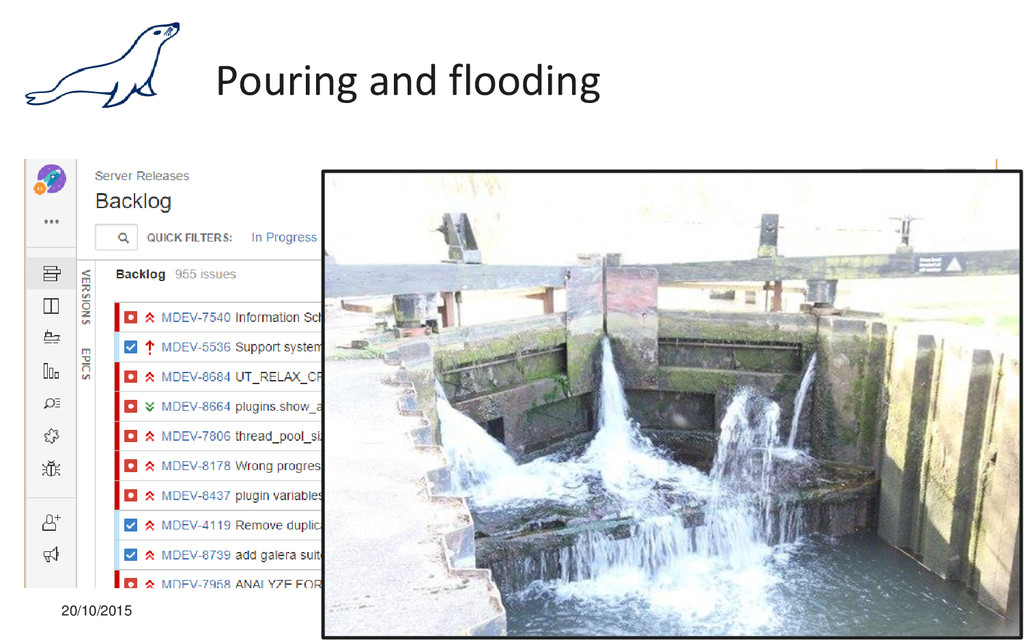 Pouring and flooding 20/10/2015 2