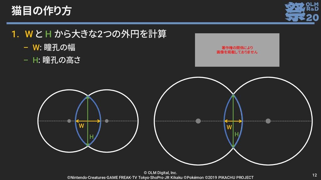 猫目の作り方 1. W と H から大きな2つの外円を計算 – W: 瞳孔の幅 – H: 瞳孔...