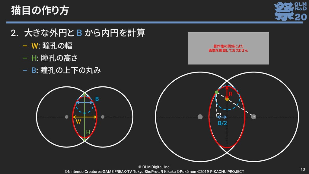 猫目の作り方 2. 大きな外円と B から内円を計算 – W: 瞳孔の幅 – H: 瞳孔の高さ...