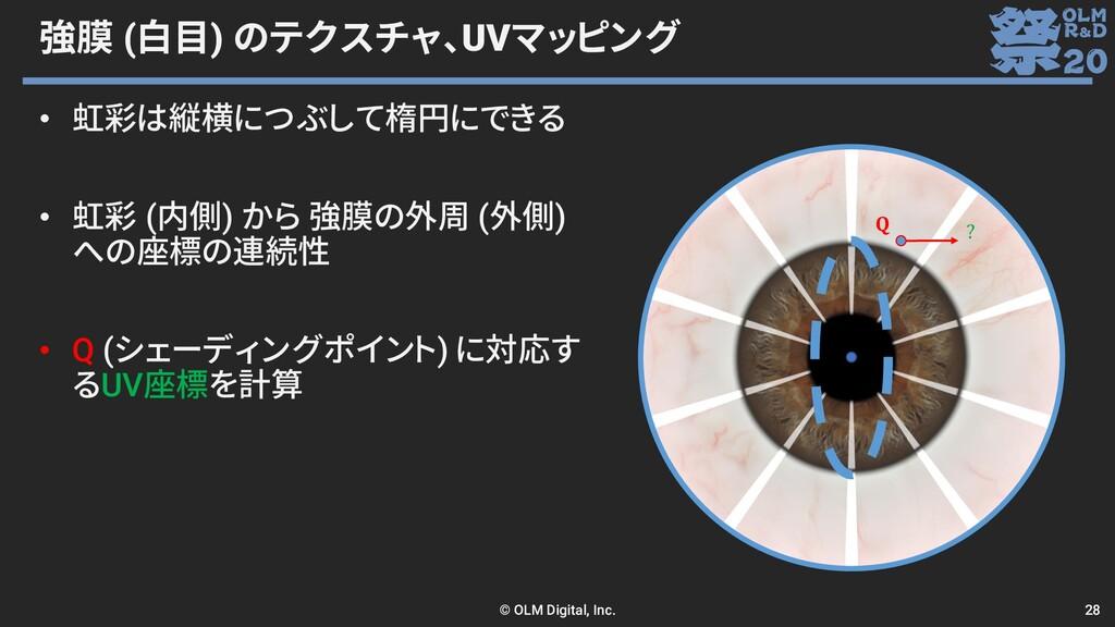 強膜 (白目) のテクスチャ、UVマッピング • 虹彩は縦横につぶして楕円にできる • 虹彩 ...