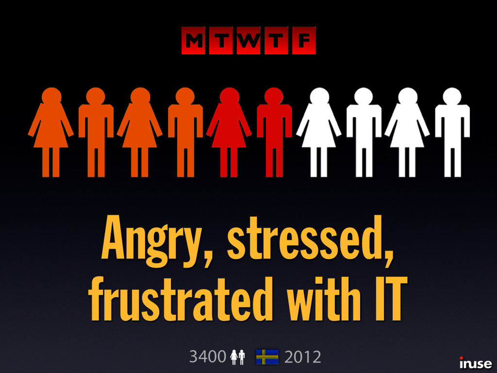 Angry, stressed, frustrated with IT 3400 2012 M...