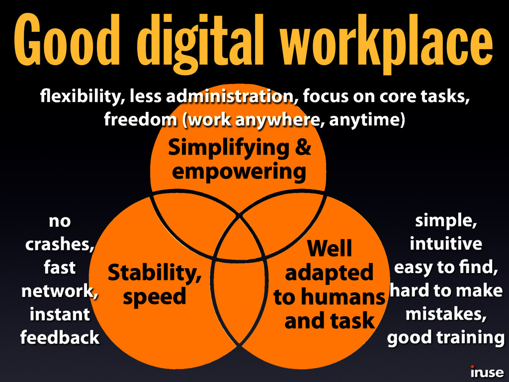 Good digital workplace simple, intuitive easy t...