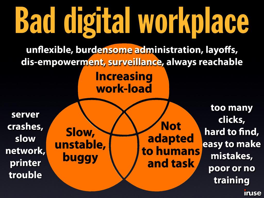 Bad digital workplace too many clicks, hard to ...