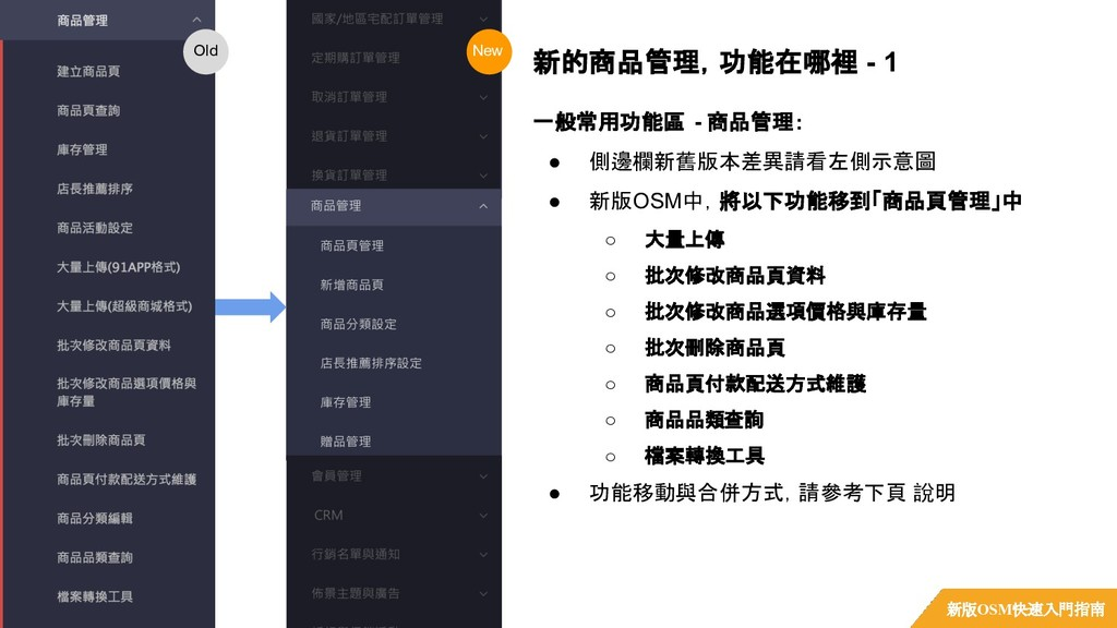 一般常用功能區 - 商品管理: ● 側邊欄新舊版本差異請看左側示意圖 ● 新版OSM中,將以下...