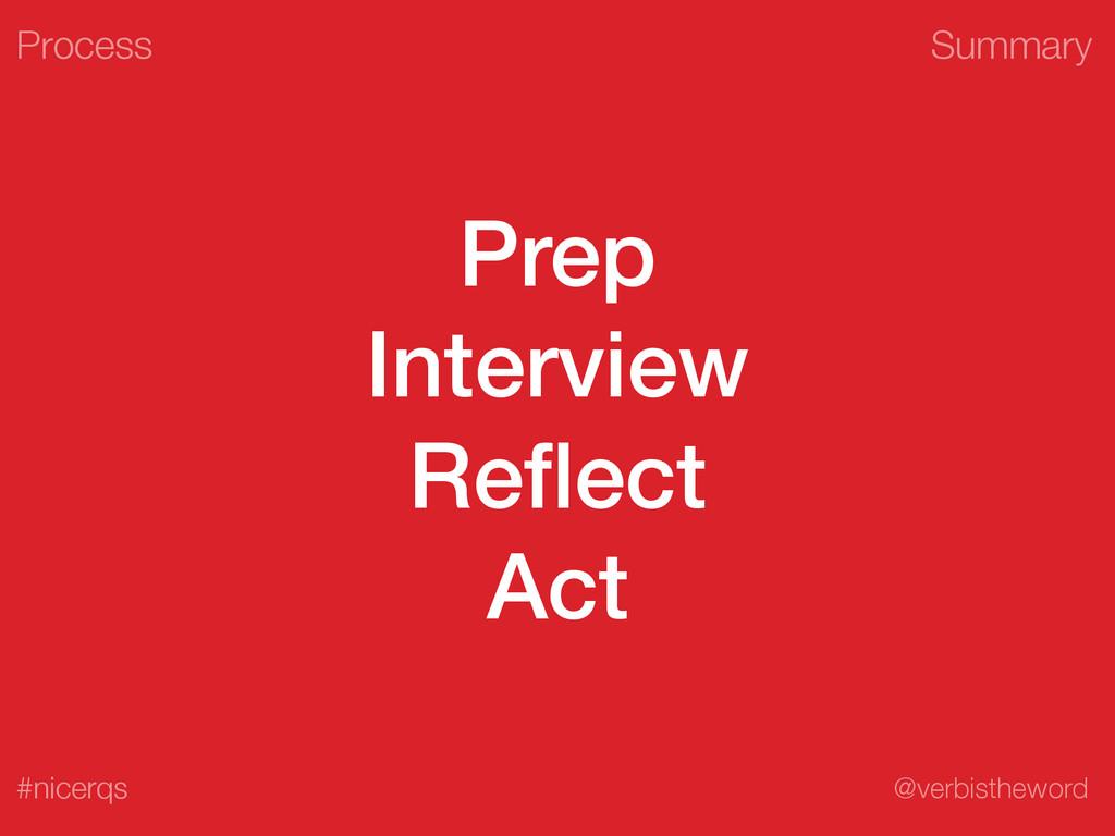 Summary @verbistheword #nicerqs Prep Interview ...