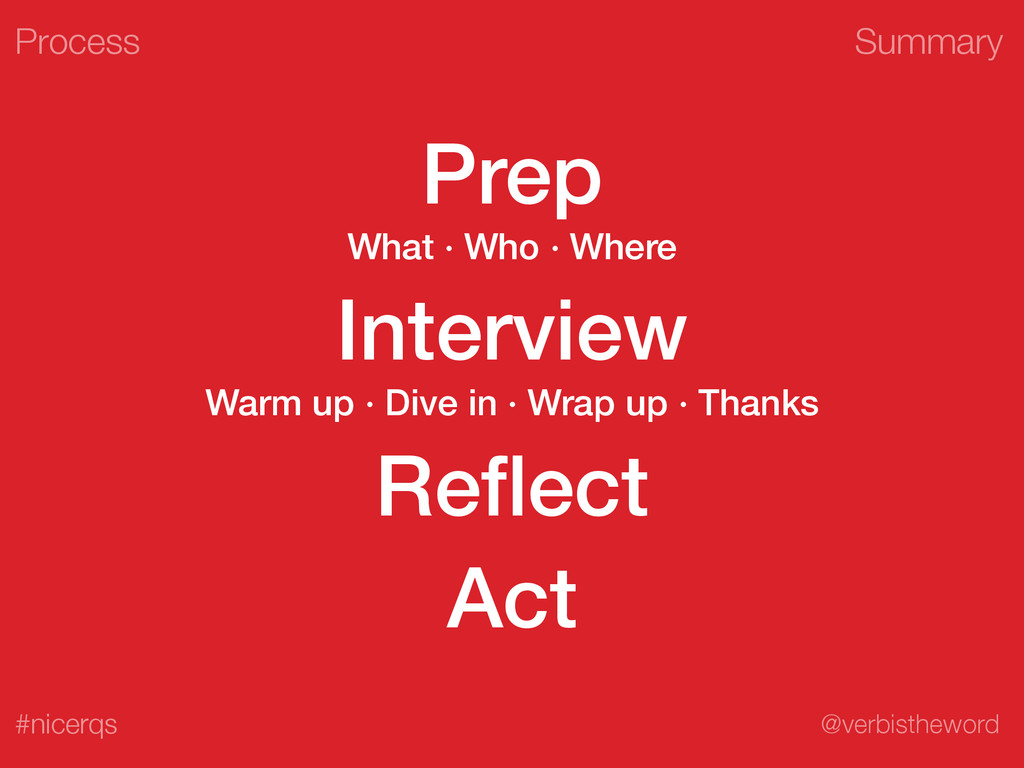 Summary @verbistheword #nicerqs Prep What ∙ Who...