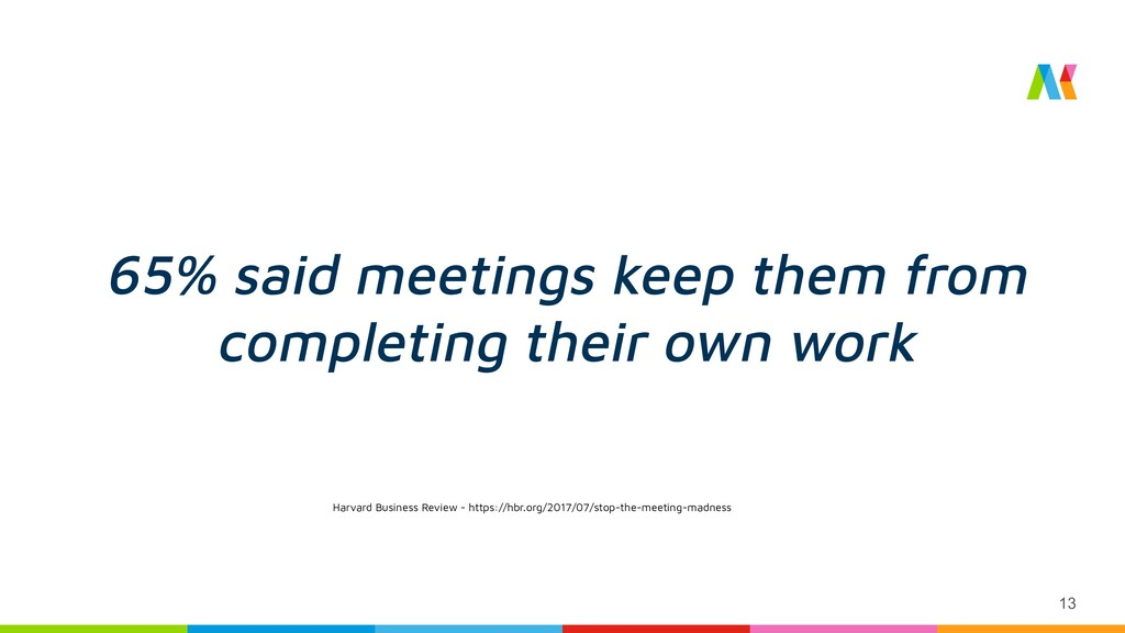 65% said meetings keep them from completing the...