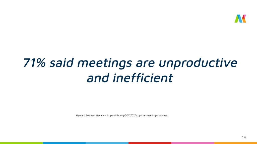 71% said meetings are unproductive and inefficie...