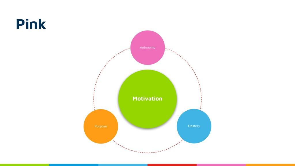 Pink Motivation Autonomy Purpose Mastery