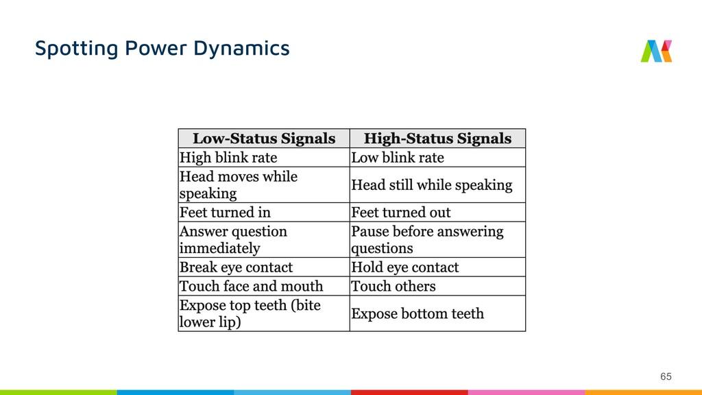 65 Spotting Power Dynamics