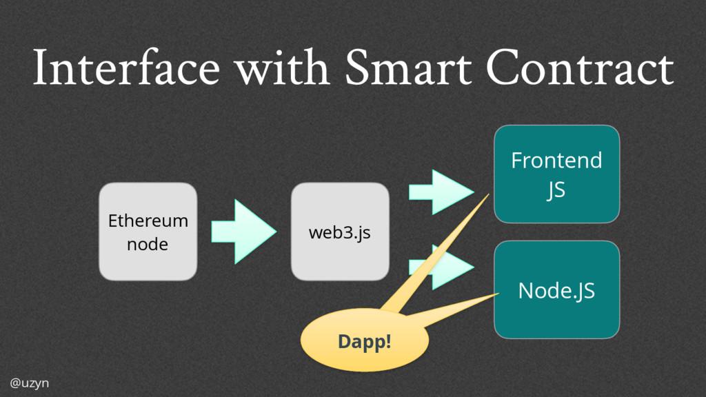 @uzyn Ethereum node web3.js Frontend JS Node.JS...