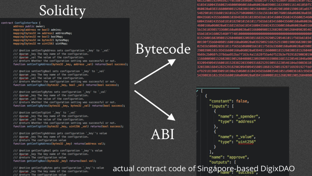 @uzyn Solidity actual contract code of Singapor...