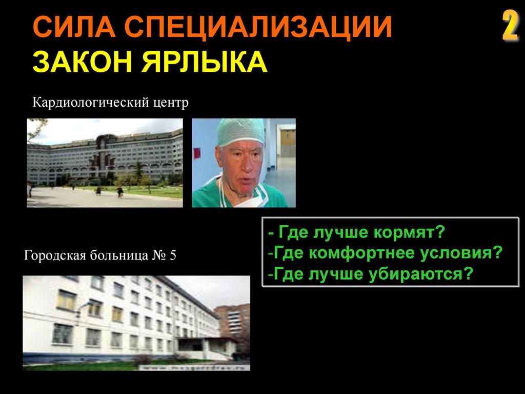 Кардиологический центр Городская больница № 5 С...