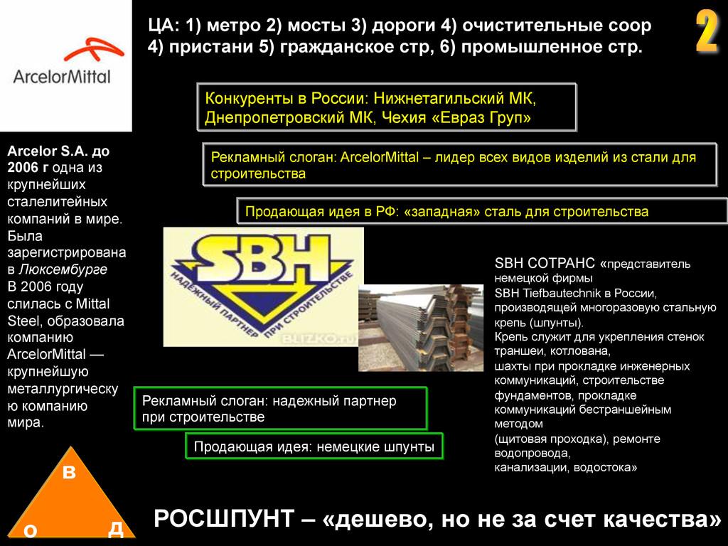 Продающая идея в РФ: «западная» сталь для строи...