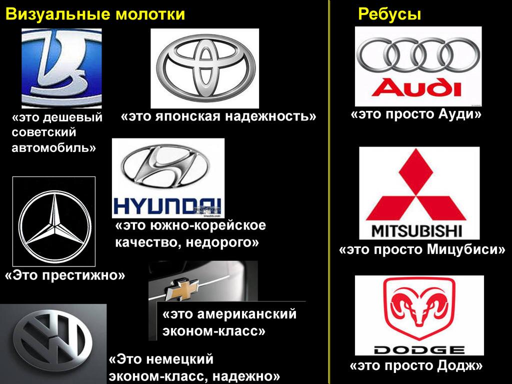 «это дешевый советский автомобиль» «Это престиж...