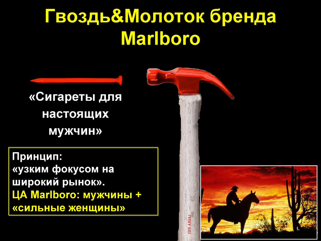 Гвоздь&Молоток бренда Marlboro 55 «Сигареты для...