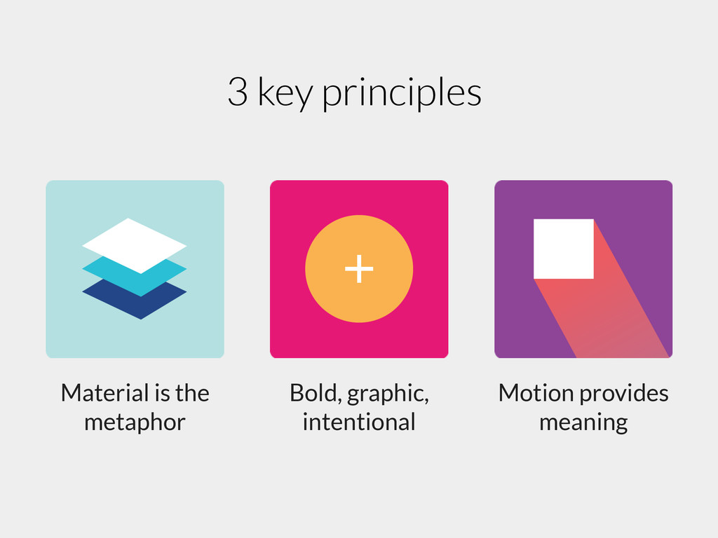 3 key principles Material is the metaphor Bold,...