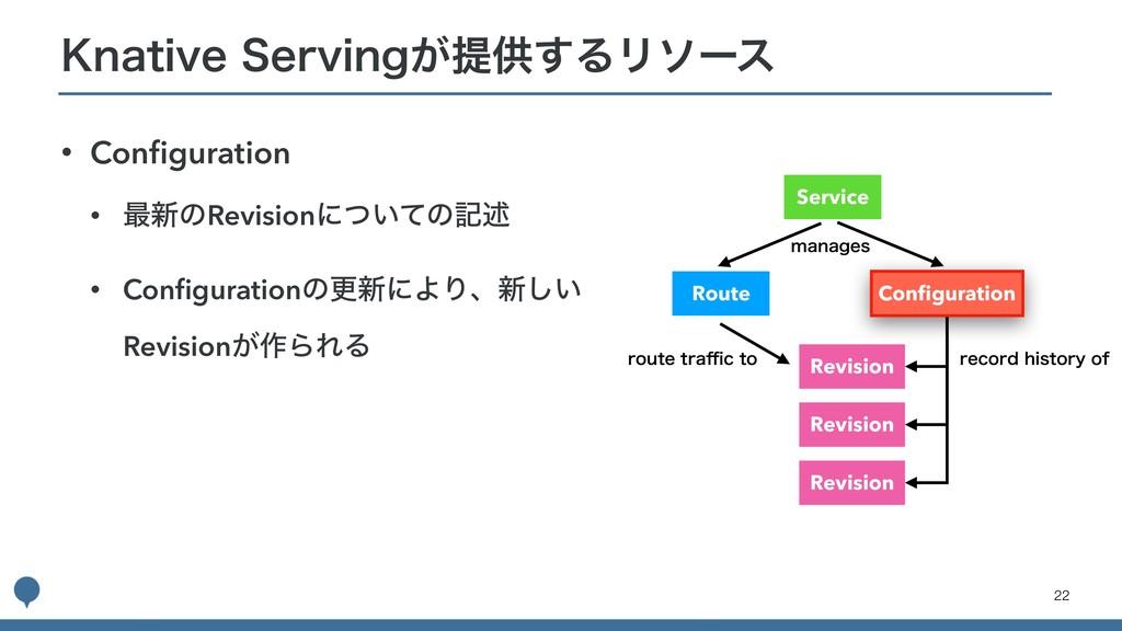 • Configuration • ࠷৽ͷRevisionʹ͍ͭͯͷهड़ • Configurat...