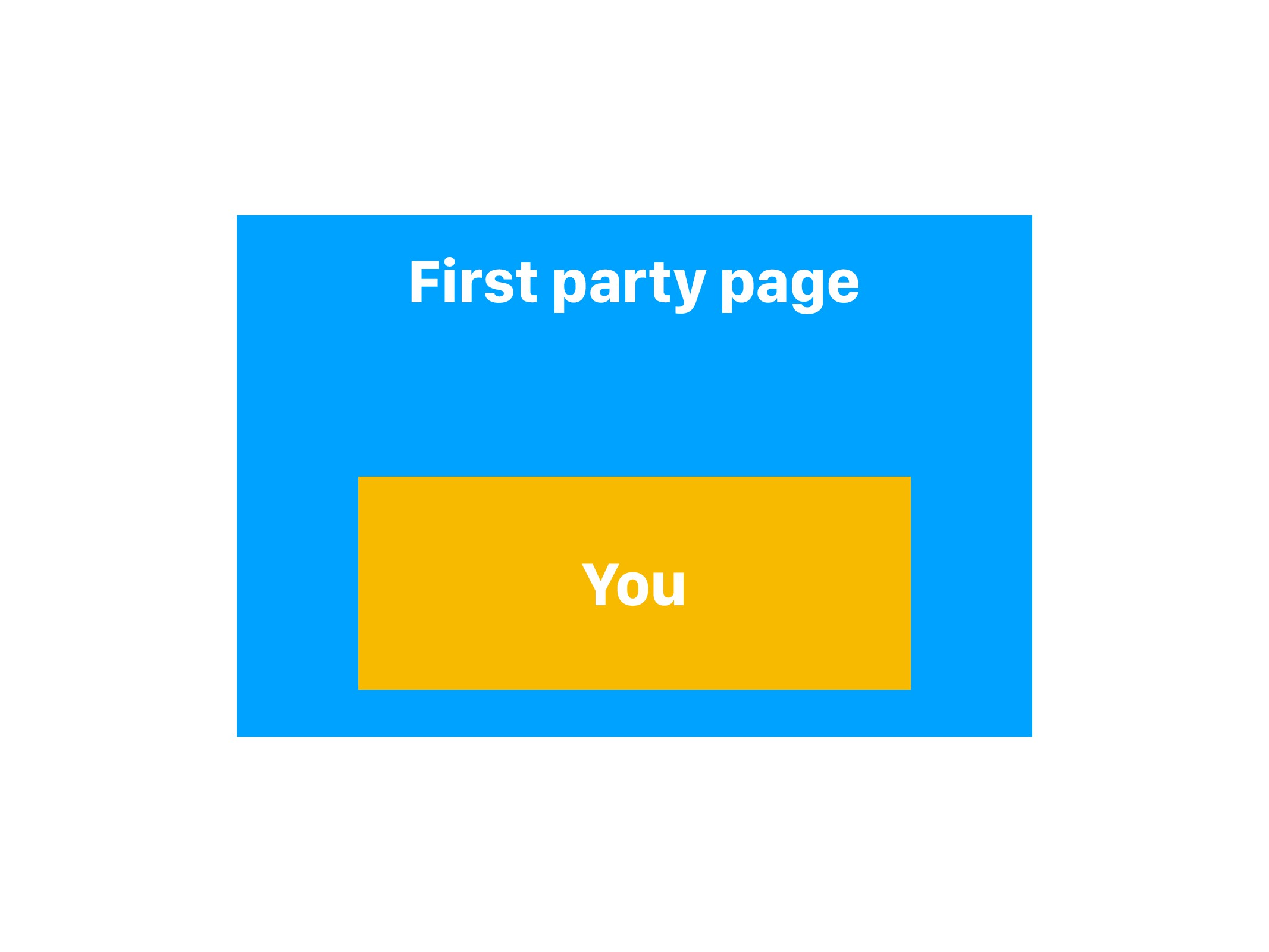 First party page You