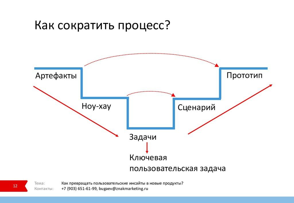 Как сократить процесс? 12 Тема: Как превращать ...