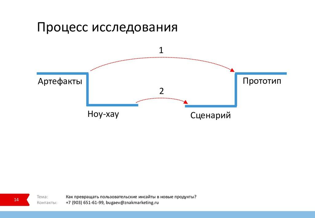 Процесс исследования 14 Тема: Как превращать по...