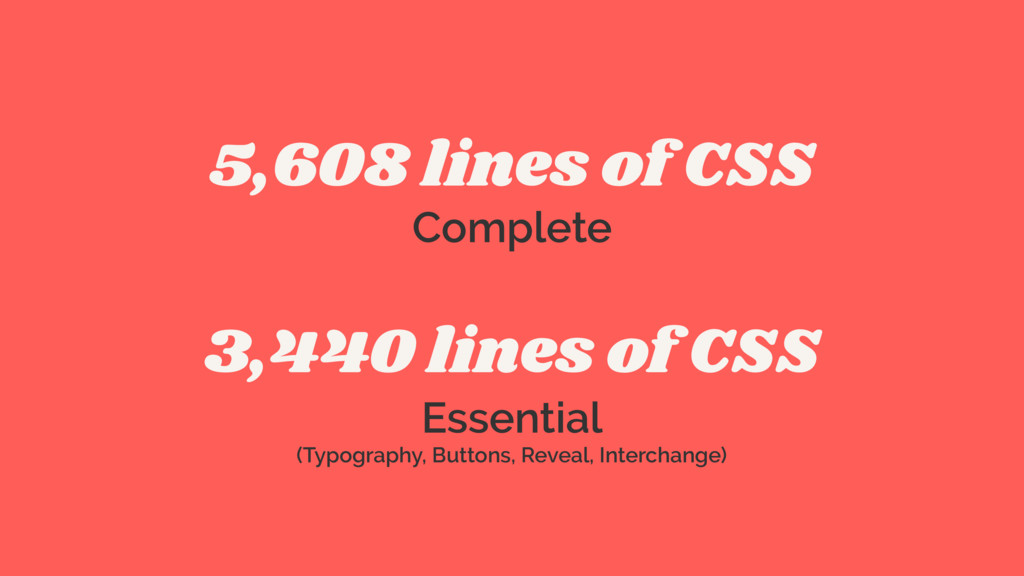 5,608 lines of CSS 3,440 lines of CSS Complete ...