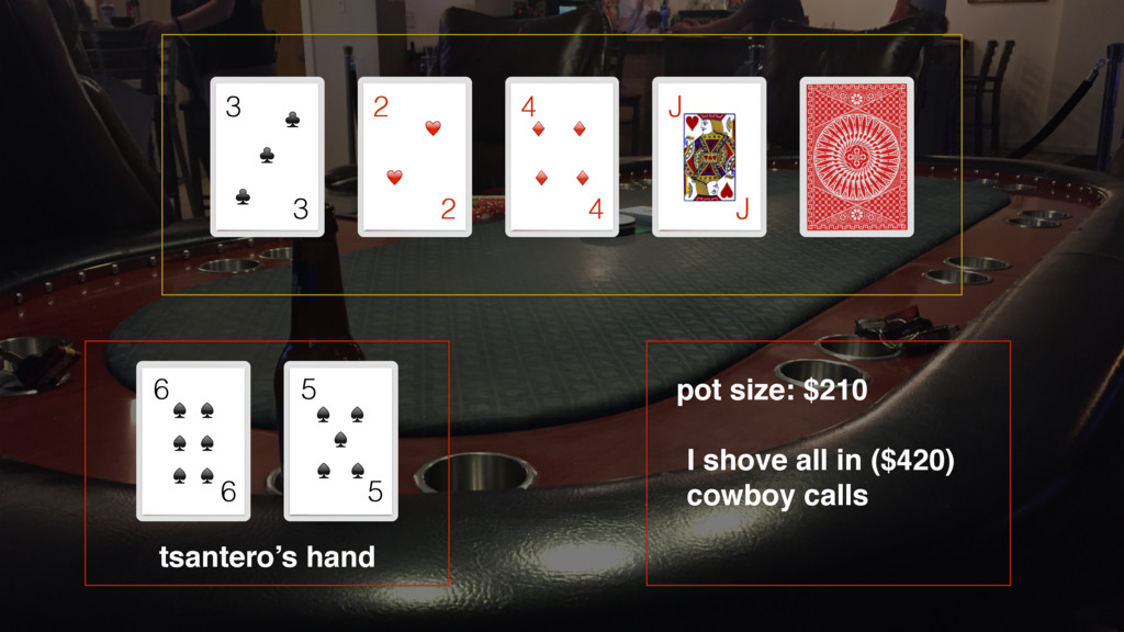 tsantero's hand 6 6 5 5 ♠ ♠ ♠ ♠ ♠ ♠ ♠ ♠ ♠ ♠ ♠ 3...