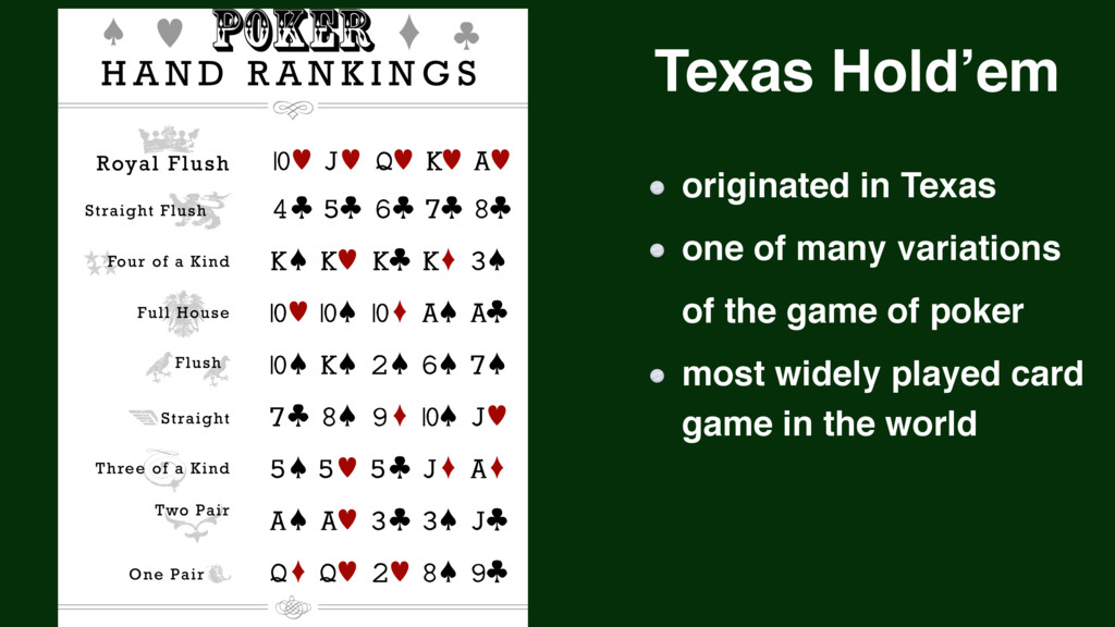 Texas Hold'em originated in Texas one of many v...