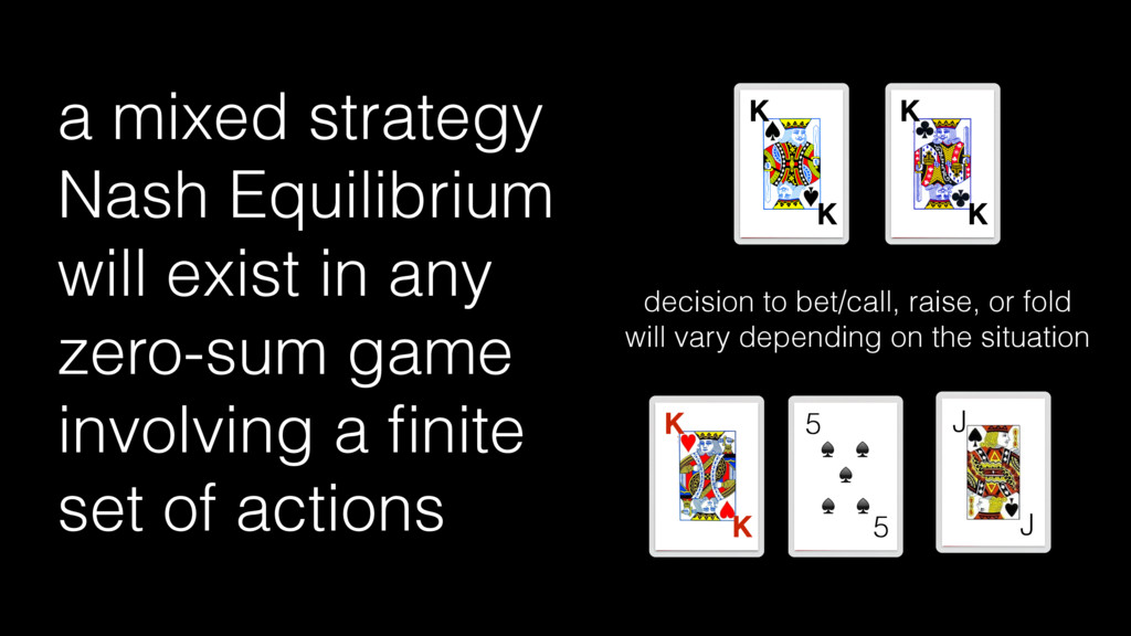 a mixed strategy Nash Equilibrium will exist in...