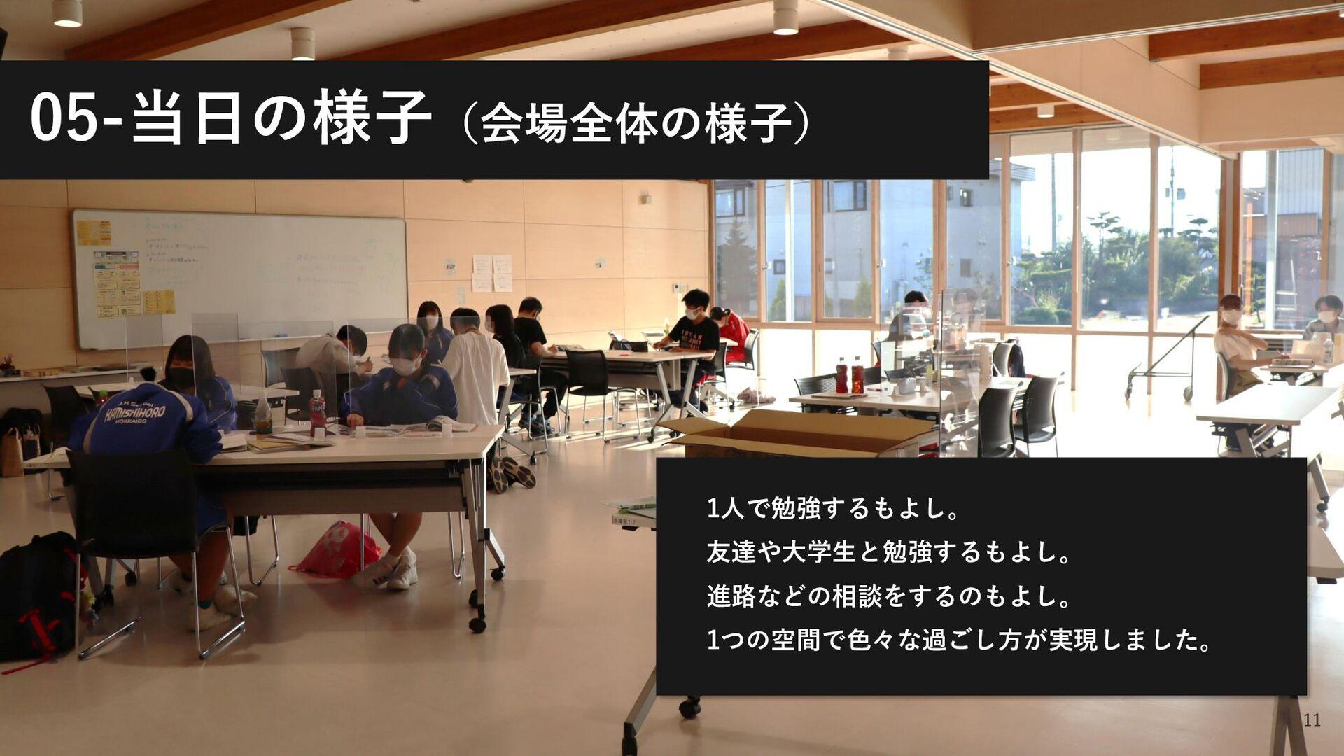 ©2021 Terakoya for tomorrow Inc. 11 05-当日の様子(会場...