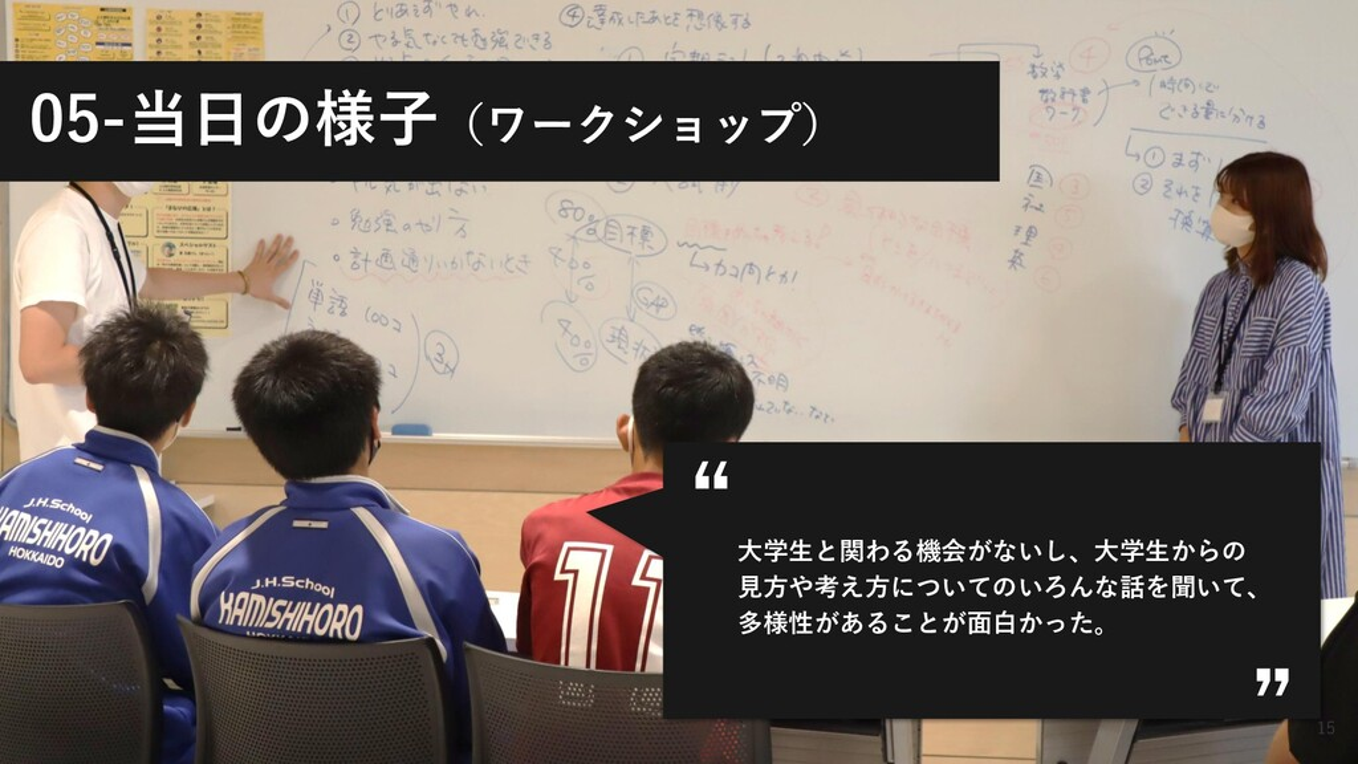 ©2021 Terakoya for tomorrow Inc. 15 05-当日の様子(ワー...