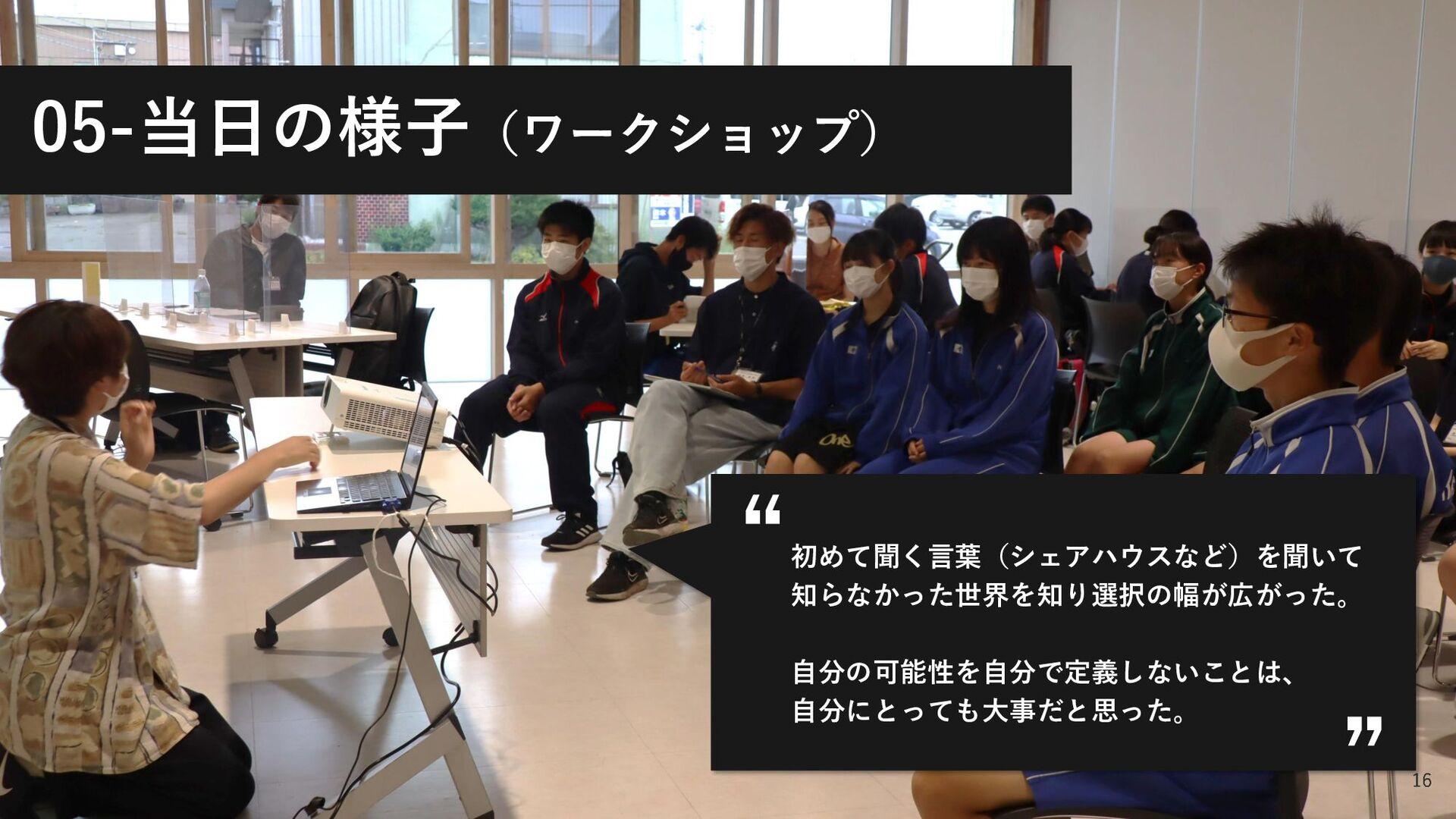 ©2021 Terakoya for tomorrow Inc. 16 05-当日の様子(ワー...