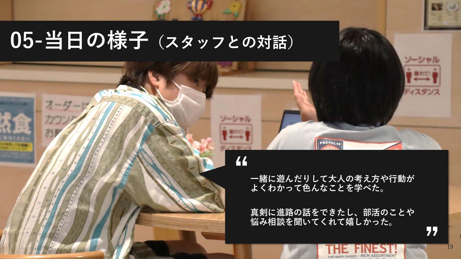 ©2021 Terakoya for tomorrow Inc. 19 05-当日の様子(スタ...