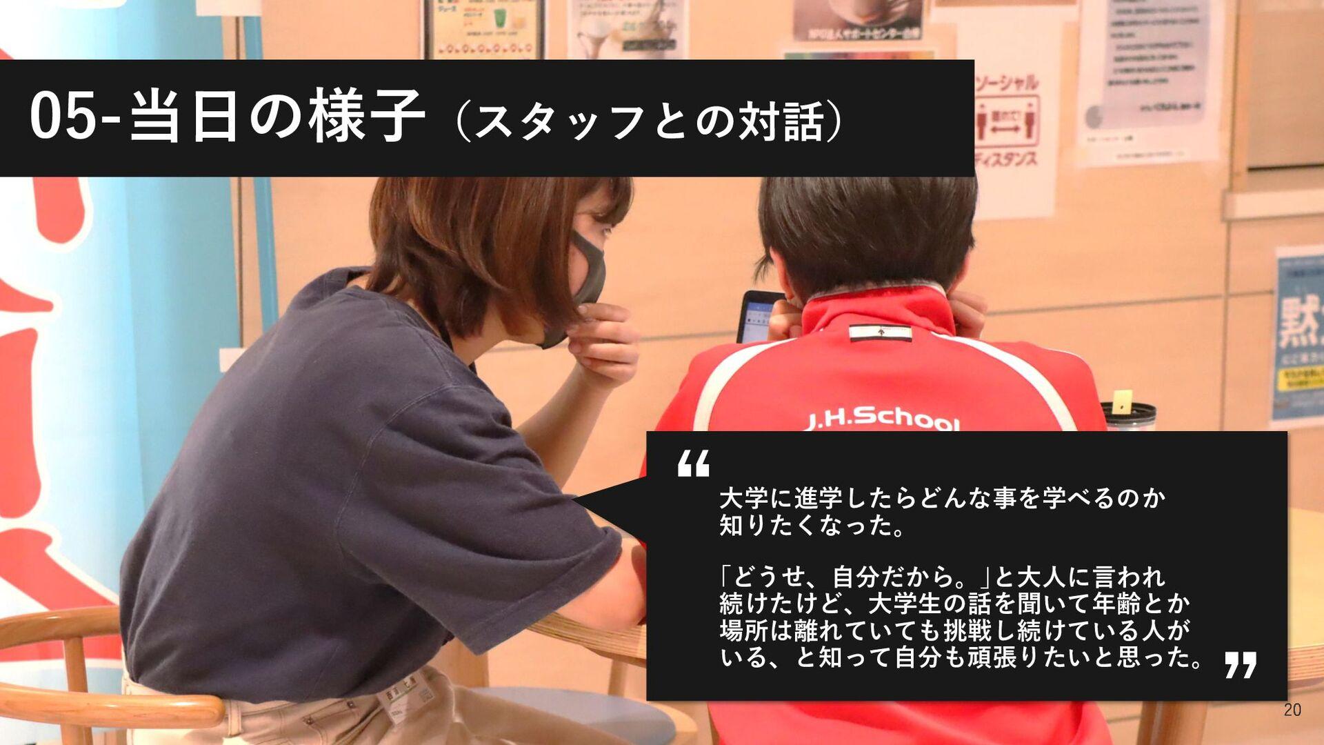 ©2021 Terakoya for tomorrow Inc. 20 05-当日の様子(スタ...
