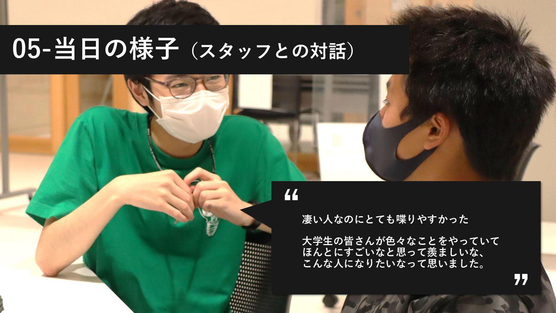 ©2021 Terakoya for tomorrow Inc. 21 05-当日の様子(スタ...